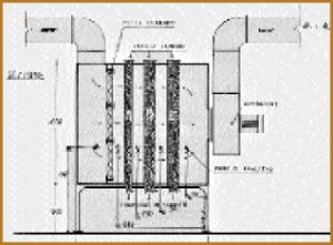 Carboni attivi cabine verniciatura