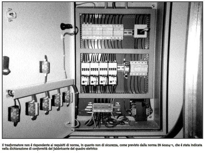 Cabina verniciatura quadro elettrico