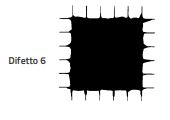 Laboratorio CERTO adesione quadrettatura 7