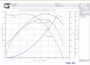 Grafico G1 portata cabine verniciatura Parte2
