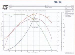 Grafico G2 portata cabine verniciatura Parte2