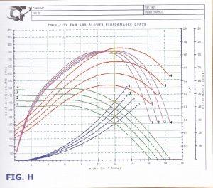 Grafico H portata cabine verniciatura Parte2